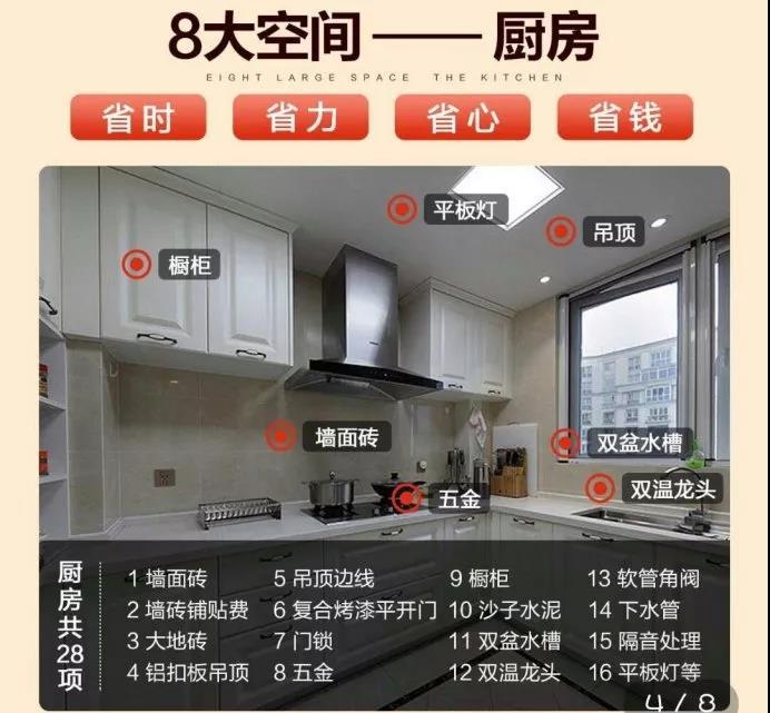 80㎡房子装修需要多少钱