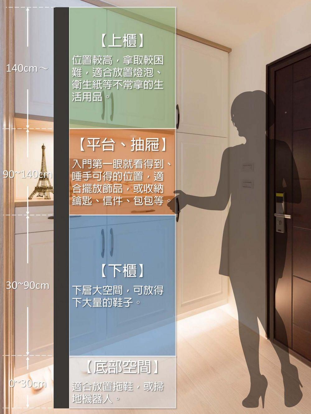 玄关鞋柜设计图
