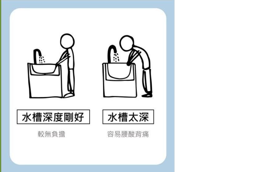 洗碗的时候腰疼怎么办